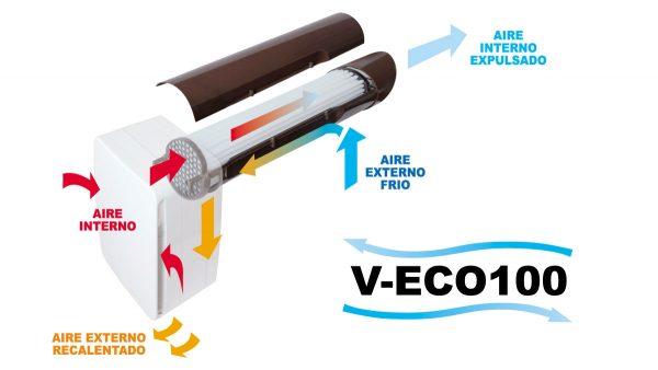 Ventilador con recuperador V-ECO100